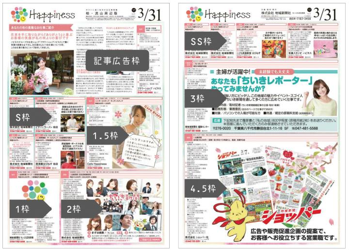 Happiness料金・枠サイズ